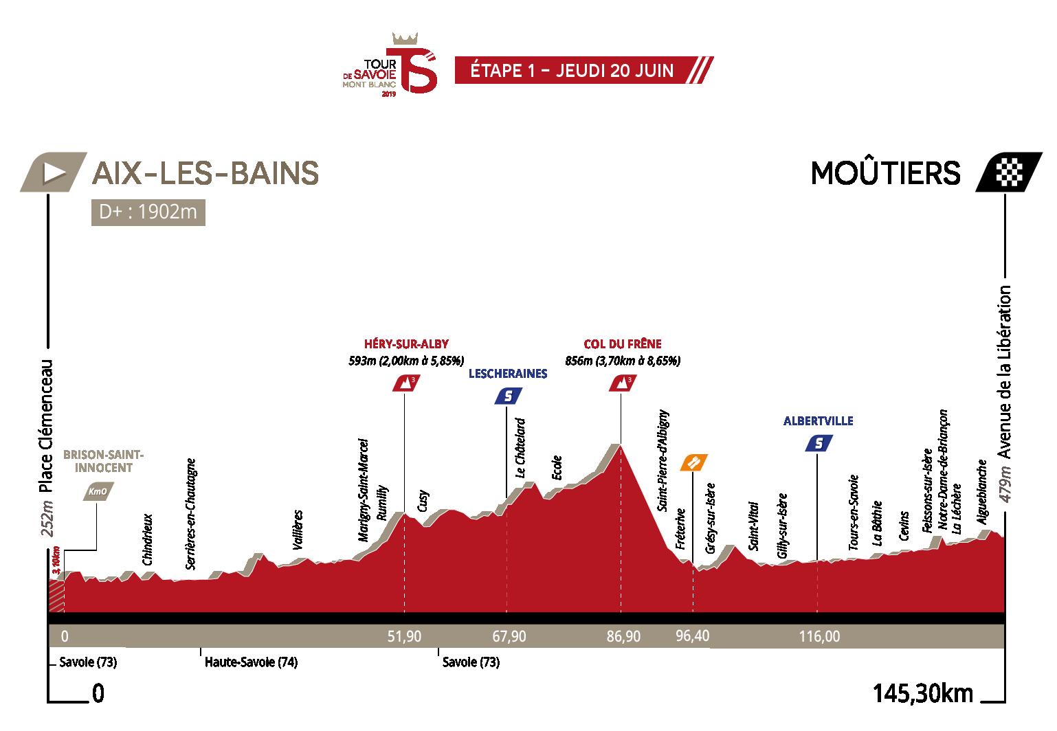 UCI Europe Tour - Page 39 TSMB2019-Profil-E1-V3