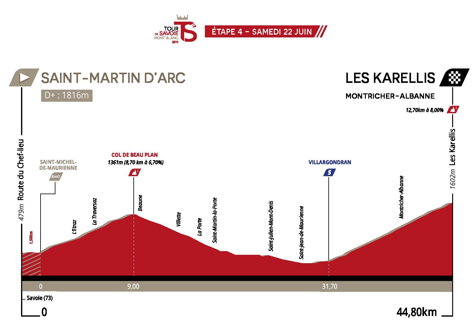 UCI Europe Tour - Page 39 TSMB2019-Profil-E4-V10-04-19